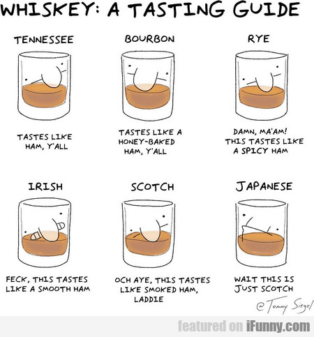 Whiskey: A Tasting Guide