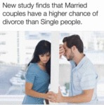 New Study Finds That Married Couples Have A...