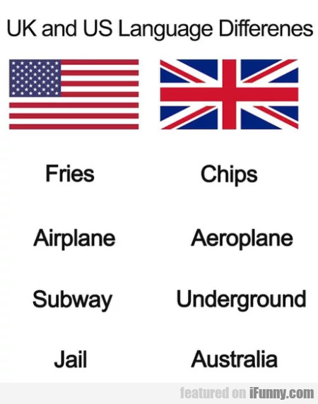 Uk And Us Language Differences - Fries - Chips