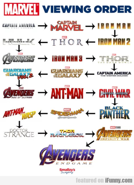 Marvel Viewing Order