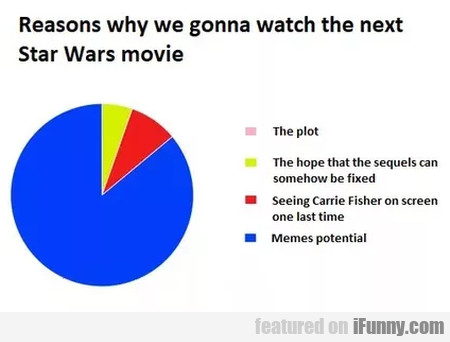 Reasons Why We Gonna Watch The Next Star Wars...