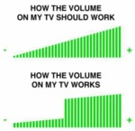 How The Volume On My Tv Should Work