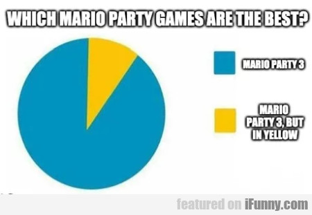 Which Mario Party games are the best