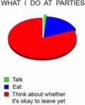 What I Do At Parties - Talk - Eat
