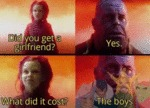 Did You Get A Girlfriend - Yes - What Did It Cost?