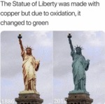 The Statue Of Liberty Was Made With Copper