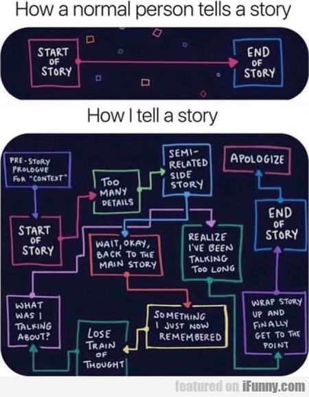 How a normal person tells a story - How I tell