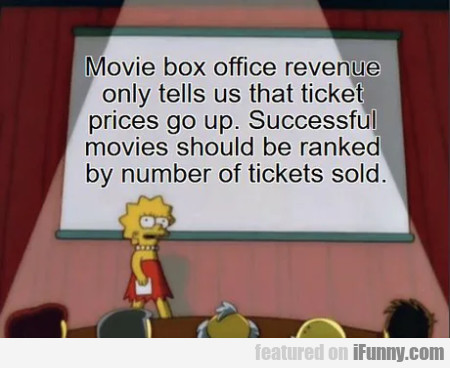 Movie Box Office Revenue Only Tells Us That