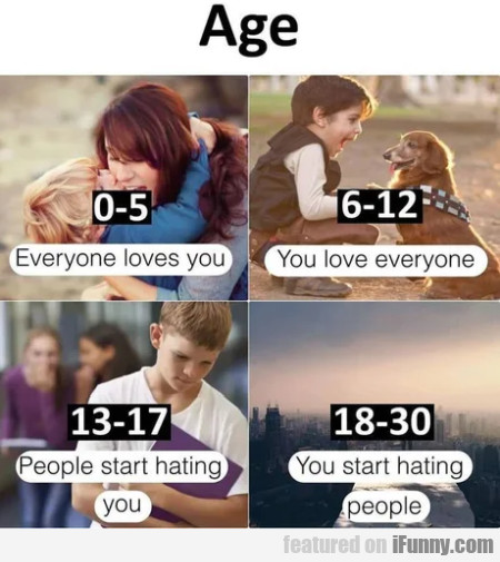 Age - 0 - 5 - Everyone Loves You - 6 -12 - You...