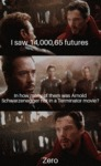 I Saw 14,000,65 Futures. In How Many Of Them...