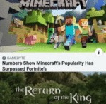Numbers Show Minecraft's Popularity Has...