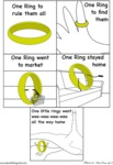 One Ring To Rule Them All... One Ring...
